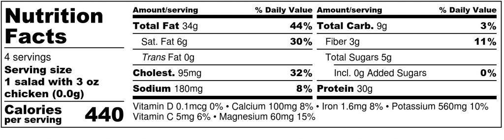Blueberry Turmeric Chicken Hemochromatosis Recipe Nutrition Facts
