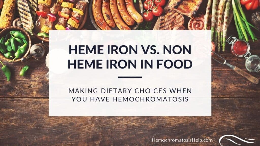 Heme vs Non Heme Iron in Foods